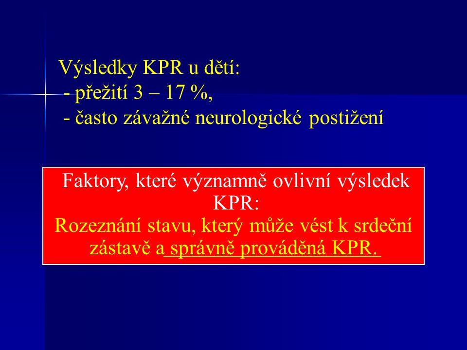 Rozeznání stavu, který může vést k srdeční zástavě a správně prováděná KPR.
