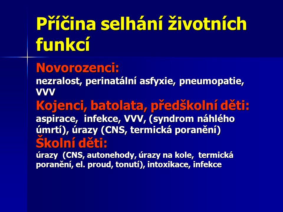 Příčina selhání životních funkcí Novorozenci: nezralost, perinatální asfyxie, pneumopatie, VVV Kojenci, batolata, předškolní děti: aspirace, infekce, VVV, (syndrom náhlého úmrtí), úrazy (CNS, termická poranění) Školní děti: úrazy (CNS, autonehody, úrazy na kole, termická poranění, el.