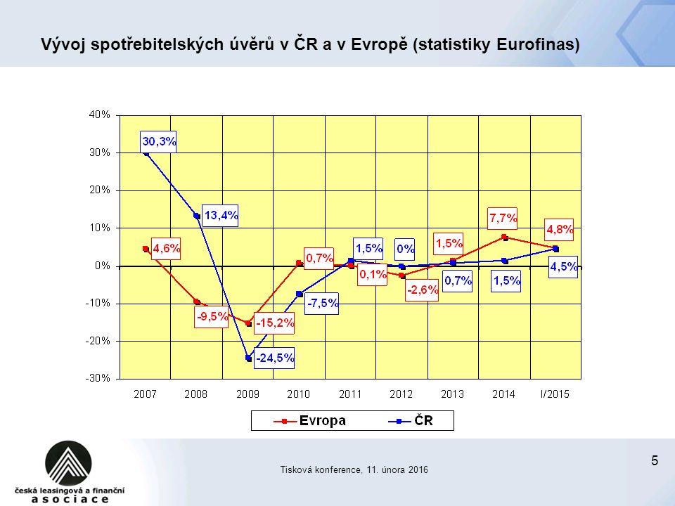 5 Vývoj spotřebitelských úvěrů v ČR a v Evropě (statistiky Eurofinas) Tisková konference, 11. února 2016
