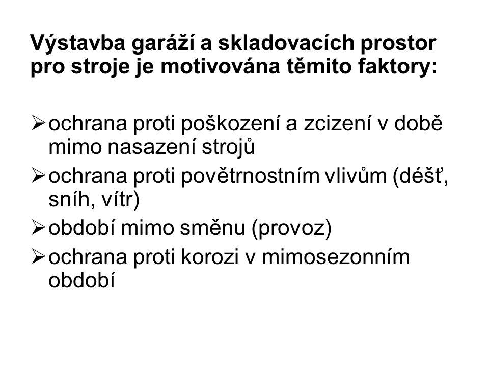 Literatura: Ing.Zdeněk Suchánek a kolektiv.