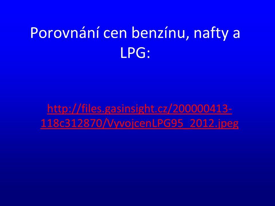 http://files.gasinsight.cz/200000413- 118c312870/VyvojcenLPG95_2012.jpeg Porovnání cen benzínu, nafty a LPG: