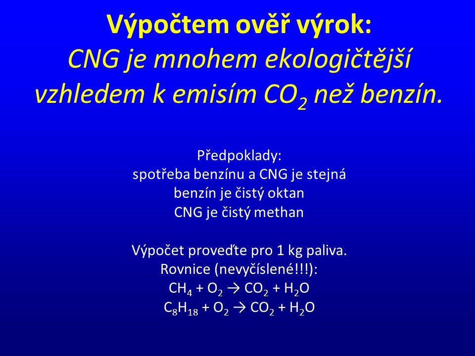 Výpočtem ověř výrok: CNG je mnohem ekologičtější vzhledem k emisím CO 2 než benzín. Předpoklady: spotřeba benzínu a CNG je stejná benzín je čistý okta
