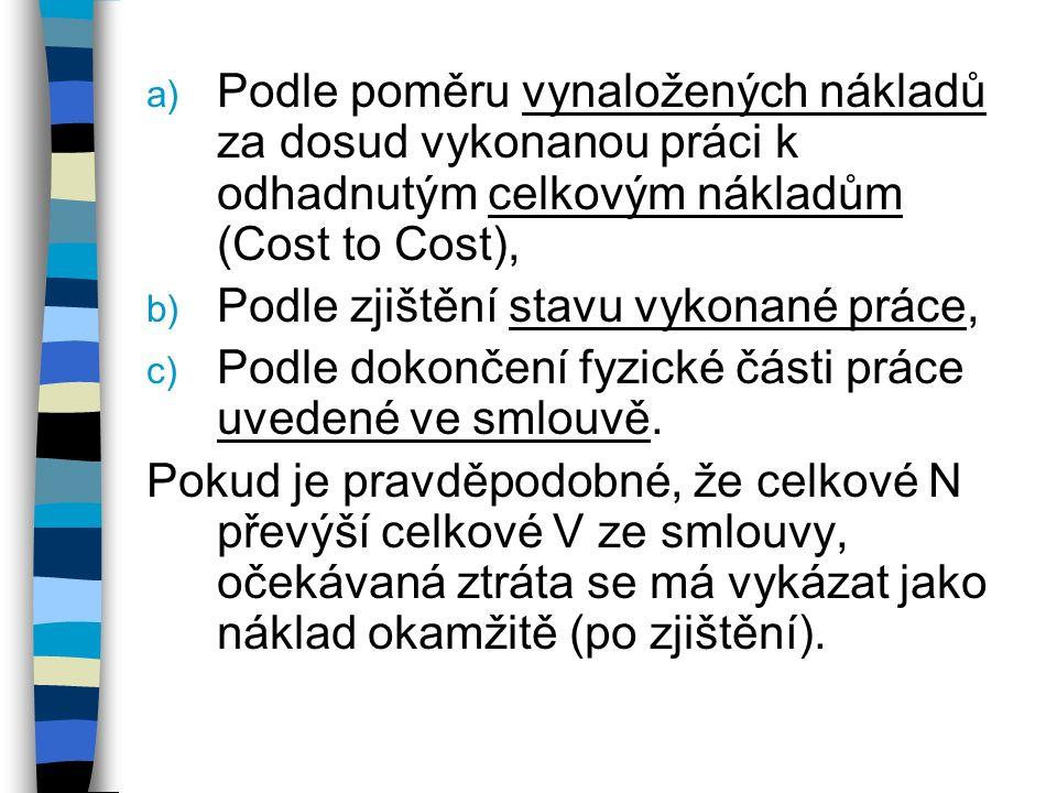 a) Podle poměru vynaložených nákladů za dosud vykonanou práci k odhadnutým celkovým nákladům (Cost to Cost), b) Podle zjištění stavu vykonané práce, c) Podle dokončení fyzické části práce uvedené ve smlouvě.