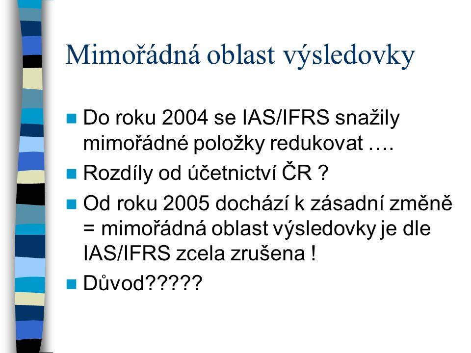 Mimořádná oblast výsledovky Do roku 2004 se IAS/IFRS snažily mimořádné položky redukovat ….