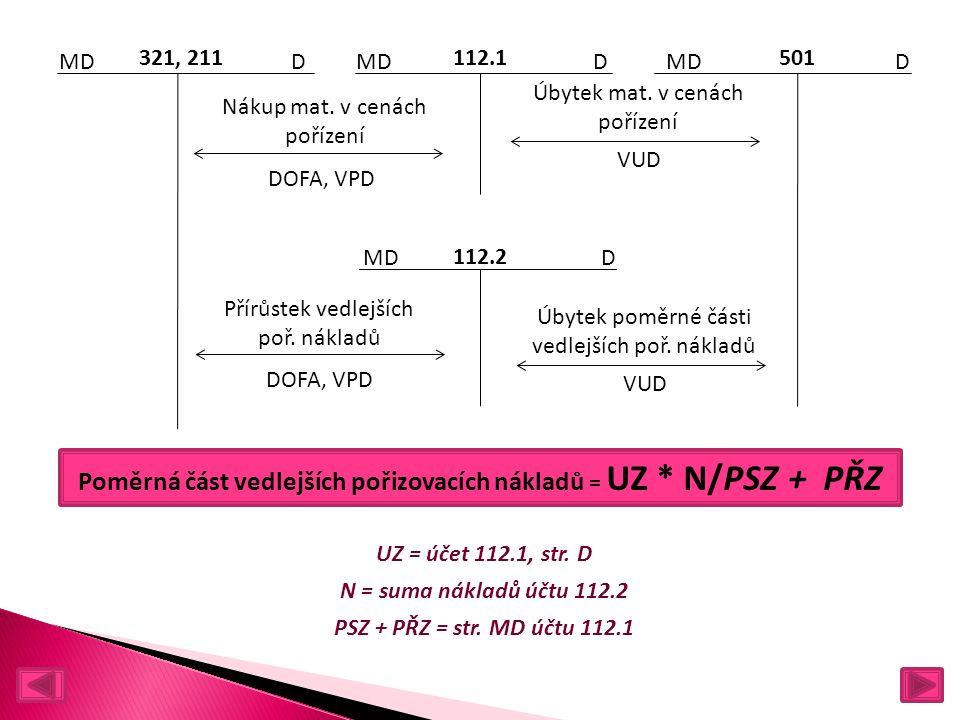 MD DDD 501 112.1 321, 211 MDD 112.2 Nákup mat. v cenách pořízení Úbytek mat.