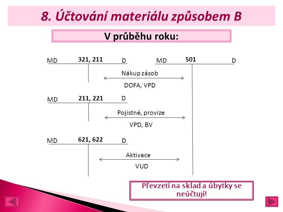 8. Účtování materiálu způsobem B MD DD 501 321, 211 Nákup zásob DOFA, VPD MDD 621, 622 Aktivace VUD MD 211, 221 D Pojistné, provize VPD, BV V průběhu