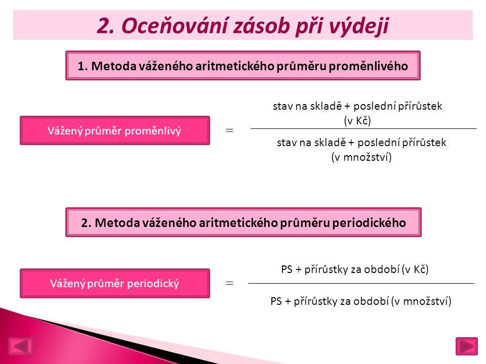 """3.Metoda FIFO  Zásada """"první do skladu, první ze skladu ."""