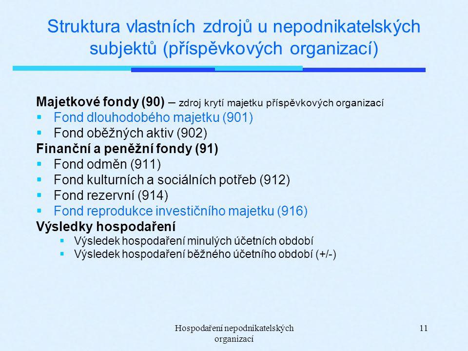 Hospodaření nepodnikatelských organizací 11 Struktura vlastních zdrojů u nepodnikatelských subjektů (příspěvkových organizací) Majetkové fondy (90) –