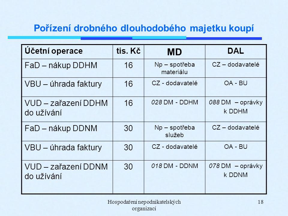 Hospodaření nepodnikatelských organizací 18 Pořízení drobného dlouhodobého majetku koupí Účetní operacetis. Kč MD DAL FaD – nákup DDHM16 Np – spotřeba