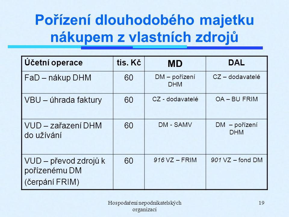 Hospodaření nepodnikatelských organizací 19 Pořízení dlouhodobého majetku nákupem z vlastních zdrojů Účetní operacetis. Kč MD DAL FaD – nákup DHM60 DM