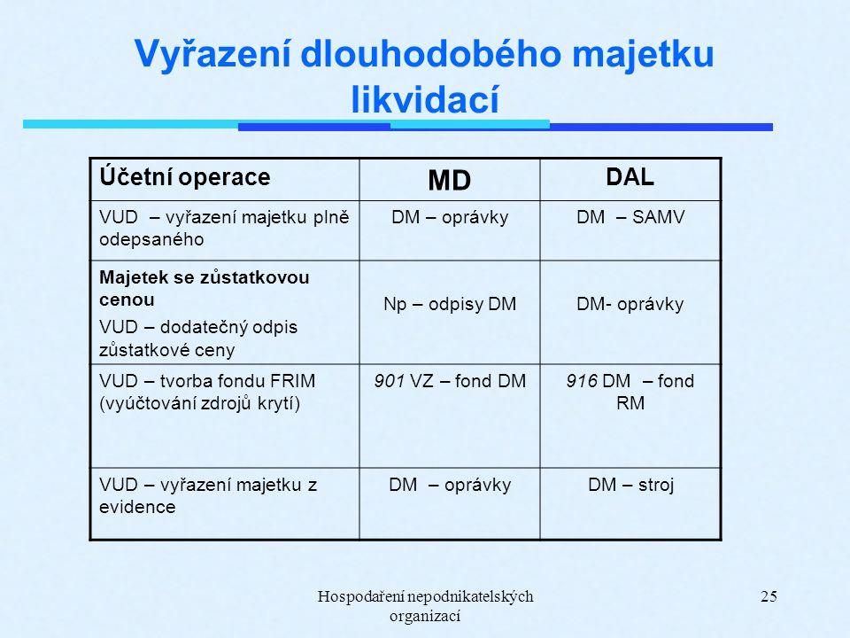 Hospodaření nepodnikatelských organizací 25 Vyřazení dlouhodobého majetku likvidací Účetní operace MD DAL VUD – vyřazení majetku plně odepsaného DM – oprávkyDM – SAMV Majetek se zůstatkovou cenou VUD – dodatečný odpis zůstatkové ceny Np – odpisy DMDM- oprávky VUD – tvorba fondu FRIM (vyúčtování zdrojů krytí) 901 VZ – fond DM916 DM – fond RM VUD – vyřazení majetku z evidence DM – oprávkyDM – stroj