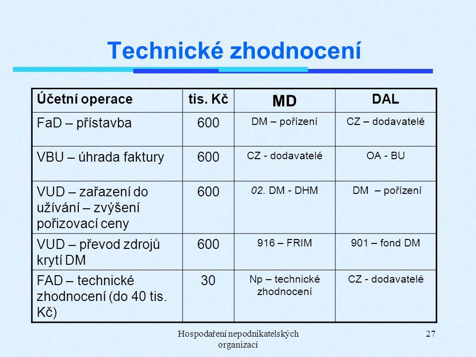 Hospodaření nepodnikatelských organizací 27 Technické zhodnocení Účetní operacetis. Kč MD DAL FaD – přístavba600 DM – pořízeníCZ – dodavatelé VBU – úh