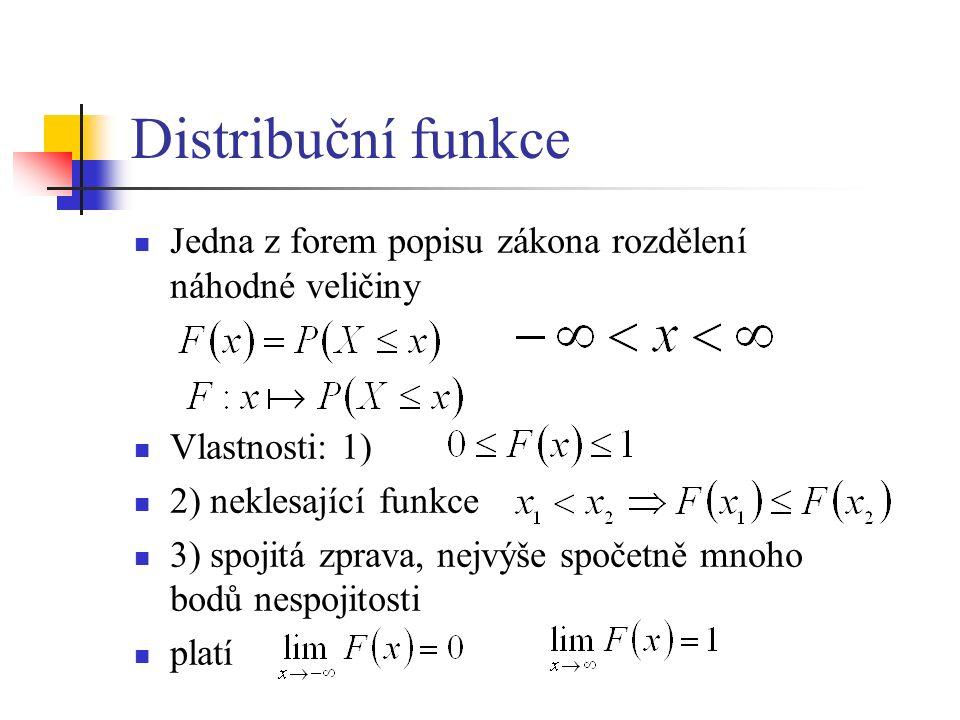 Distribuční funkce Jedna z forem popisu zákona rozdělení náhodné veličiny Vlastnosti: 1) 2) neklesající funkce 3) spojitá zprava, nejvýše spočetně mnoho bodů nespojitosti platí