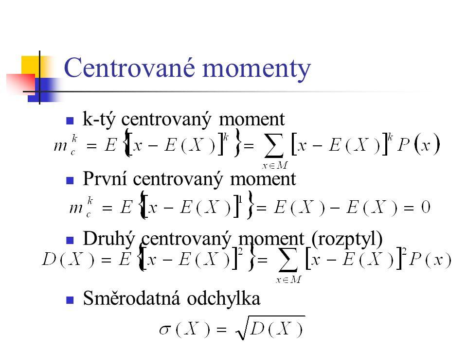 Centrované momenty k-tý centrovaný moment První centrovaný moment Druhý centrovaný moment (rozptyl) Směrodatná odchylka