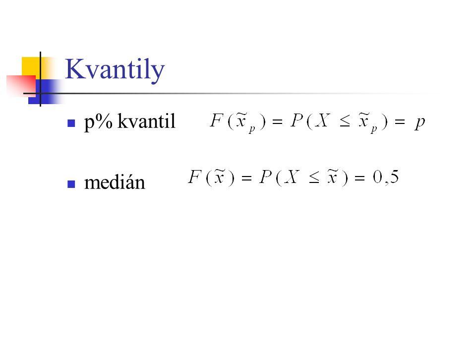 Kvantily p% kvantil medián
