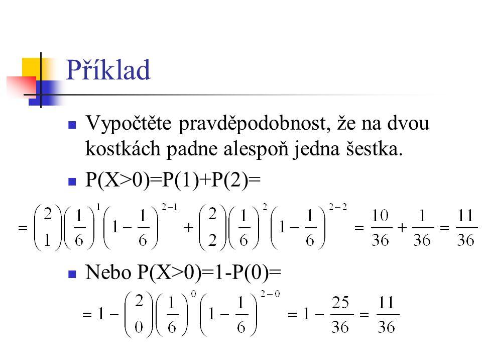 Příklad Vypočtěte pravděpodobnost, že na dvou kostkách padne alespoň jedna šestka.
