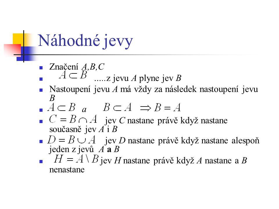 Úplná pravděpodobnost Jev Ø…….i,j= 1,…,n Na podkladě těchto dějů se stane jev A