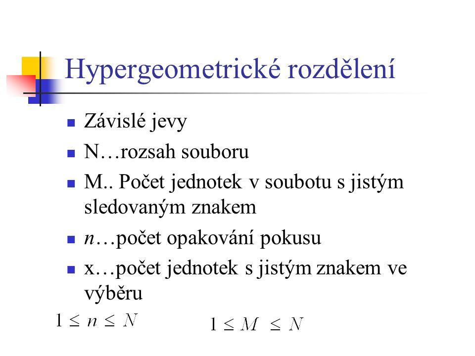 Hypergeometrické rozdělení Závislé jevy N…rozsah souboru M..