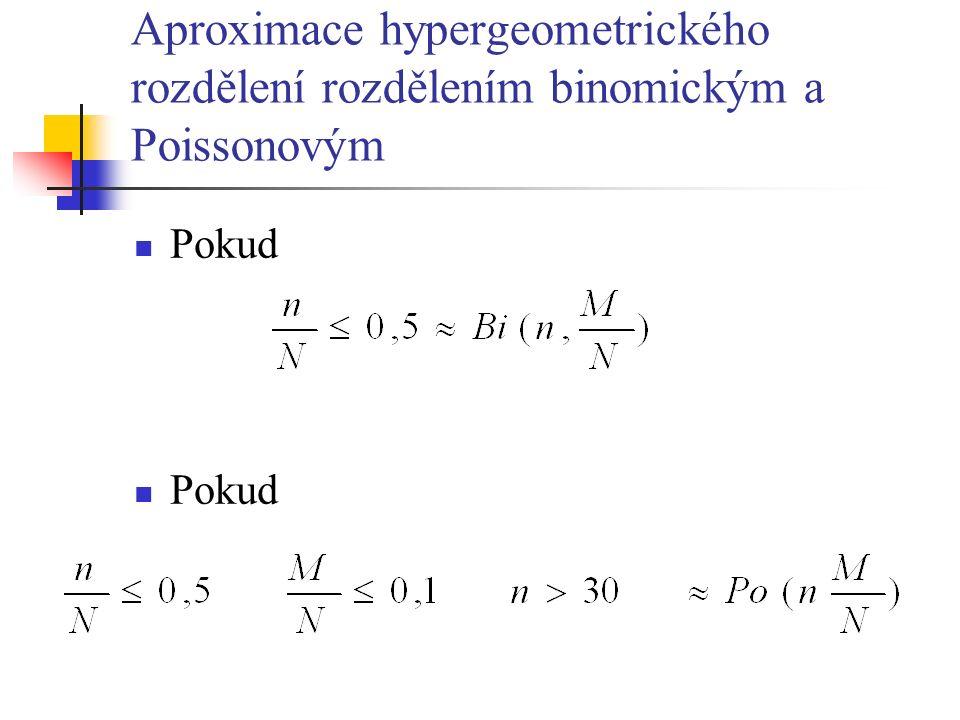 Aproximace hypergeometrického rozdělení rozdělením binomickým a Poissonovým Pokud
