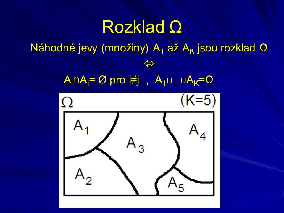 Rozklad Ω Náhodné jevy (množiny) A 1 až A K jsou rozklad Ω  A i ∩ A j = Ø pro i≠j, A 1 U…U A K =Ω