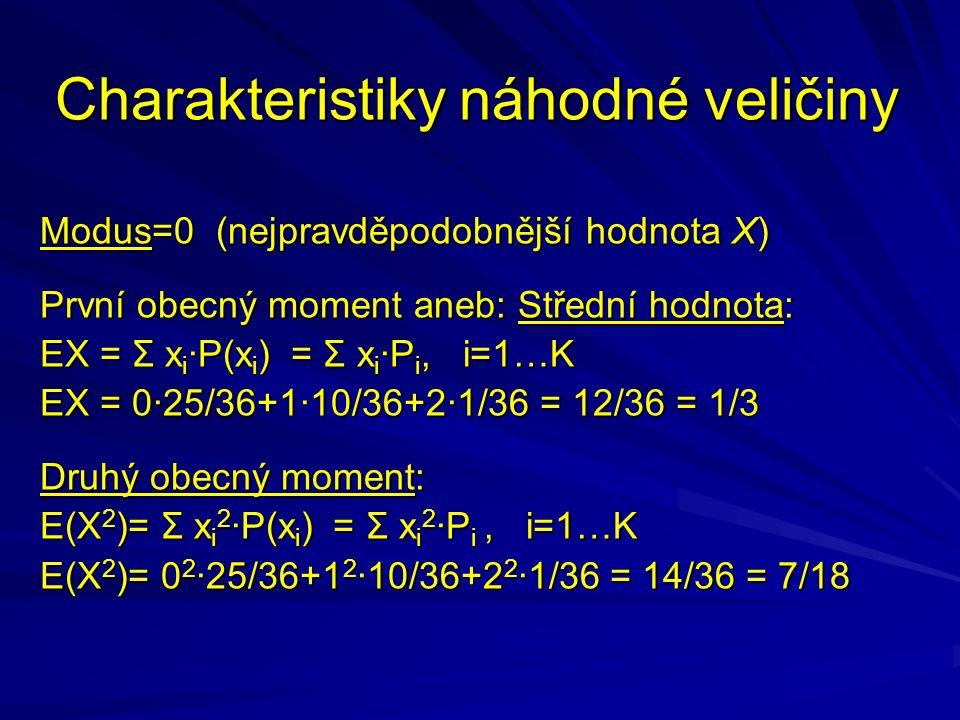 Modus=0 (nejpravděpodobnější hodnota X) První obecný moment aneb: Střední hodnota: EX = Σ x i ·P(x i ) = Σ x i ·P i, i=1…K EX = 0·25/36+1·10/36+2·1/36 = 12/36 = 1/3 Druhý obecný moment: E(X 2 )= Σ x i 2 ·P(x i ) = Σ x i 2 ·P i, i=1…K E(X 2 )= 0 2 ·25/36+1 2 ·10/36+2 2 ·1/36 = 14/36 = 7/18 Charakteristiky náhodné veličiny