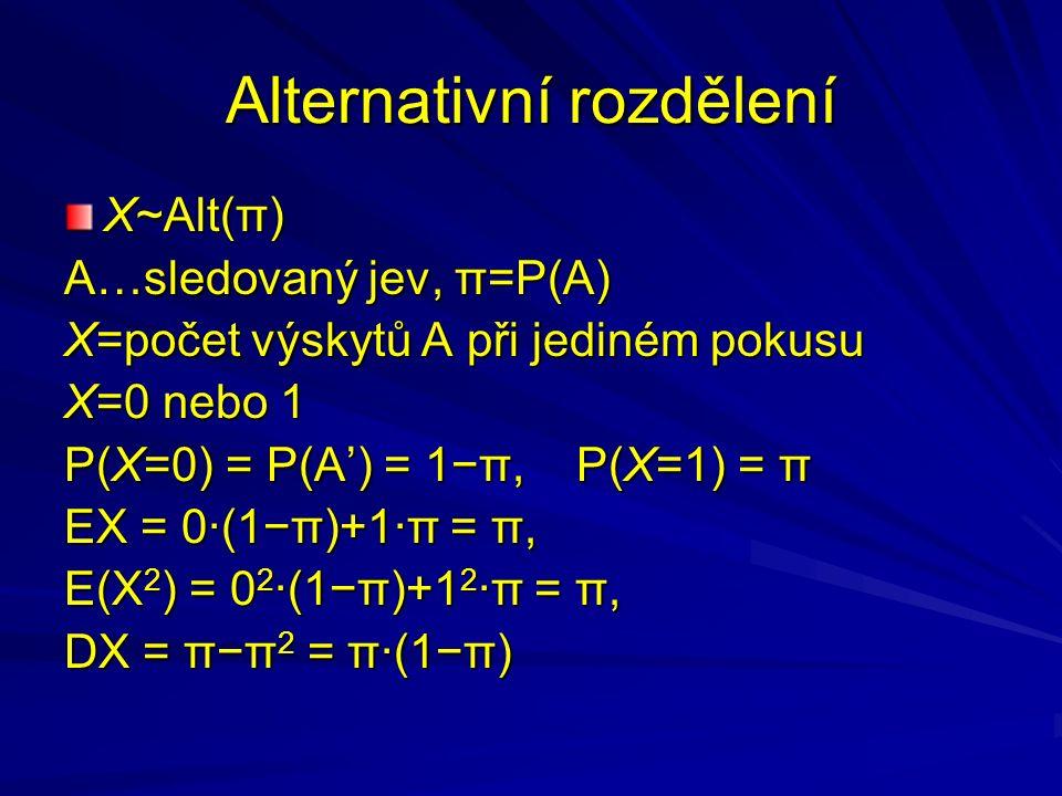 Alternativní rozdělení X~Alt(π) A…sledovaný jev, π=P(A) X=počet výskytů A při jediném pokusu X=0 nebo 1 P(X=0) = P(A') = 1−π, P(X=1) = π EX = 0·(1−π)+1·π = π, E(X 2 ) = 0 2 ·(1−π)+1 2 ·π = π, DX = π−π 2 = π·(1−π)