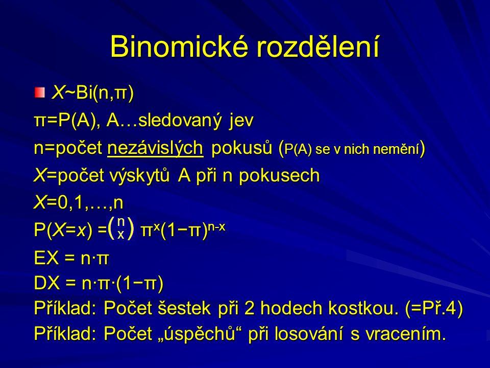Binomické rozdělení X~Bi(n,π) π=P(A), A…sledovaný jev n=počet nezávislých pokusů ( P(A) se v nich nemění ) X=počet výskytů A při n pokusech X=0,1,…,n P(X=x) = π x (1−π) n-x EX = n·π DX = n·π·(1−π) Příklad: Počet šestek při 2 hodech kostkou.