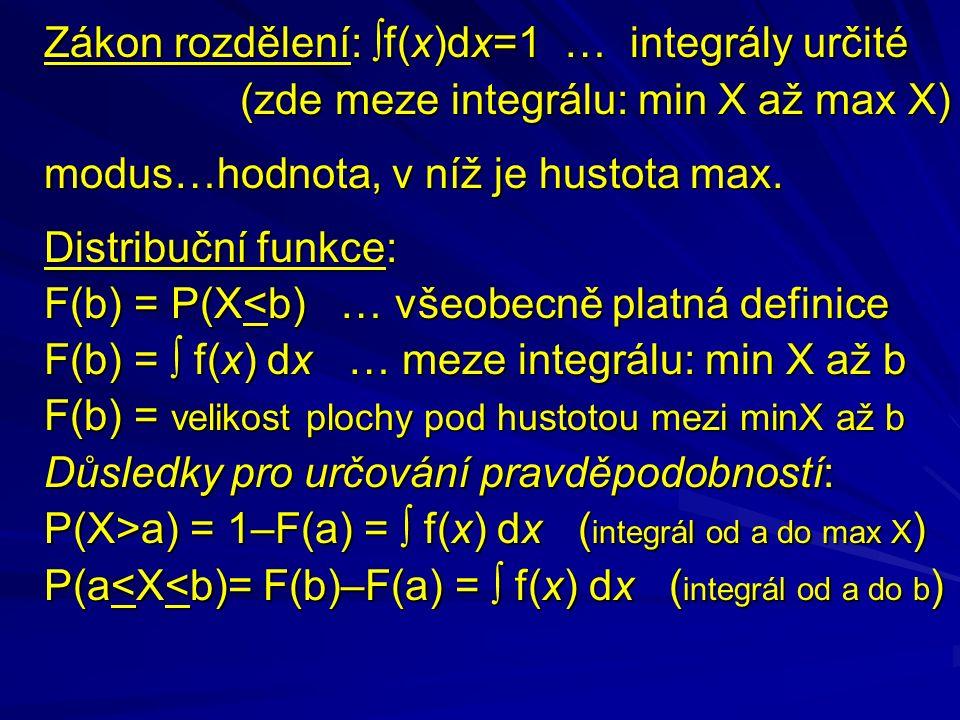 Zákon rozdělení:  f(x)dx=1 … integrály určité (zde meze integrálu: min X až max X) modus…hodnota, v níž je hustota max.