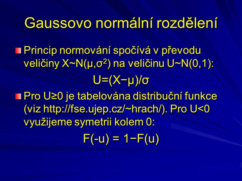 Princip normování spočívá v převodu veličiny X~N(μ,σ 2 ) na veličinu U~N(0,1): U=(X−μ)/σ Pro U≥0 je tabelována distribuční funkce (viz http://fse.ujep.cz/~hrach/).