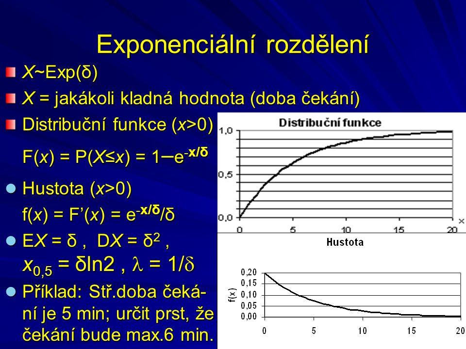 Exponenciální rozdělení X~Exp(δ) X = jakákoli kladná hodnota (doba čekání) Distribuční funkce (x>0) F(x) = P(X≤x) = 1  e - x/δ Hustota (x>0) Hustota (x>0) f(x) = F'(x) = e - x/δ /δ EX = δ, DX = δ 2, x 0,5 = δln2, = 1/  EX = δ, DX = δ 2, x 0,5 = δln2, = 1/  Příklad: Stř.doba čeká- ní je 5 min; určit prst, že čekání bude max.6 min.