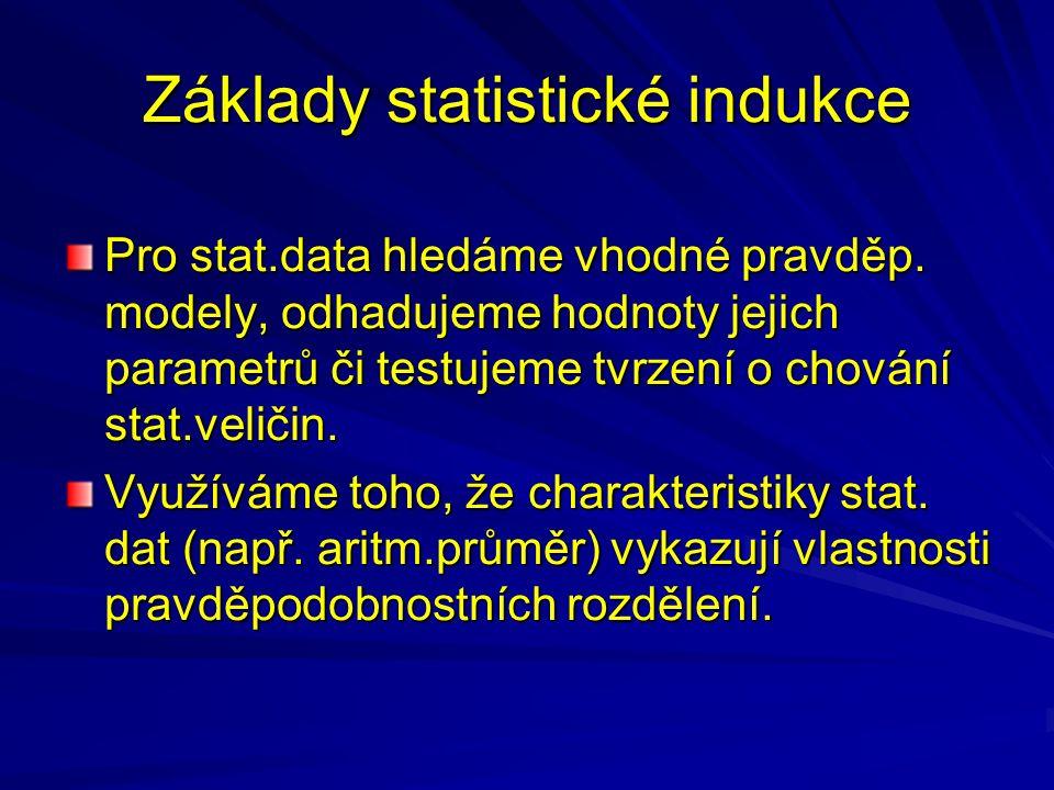 Základy statistické indukce Pro stat.data hledáme vhodné pravděp.