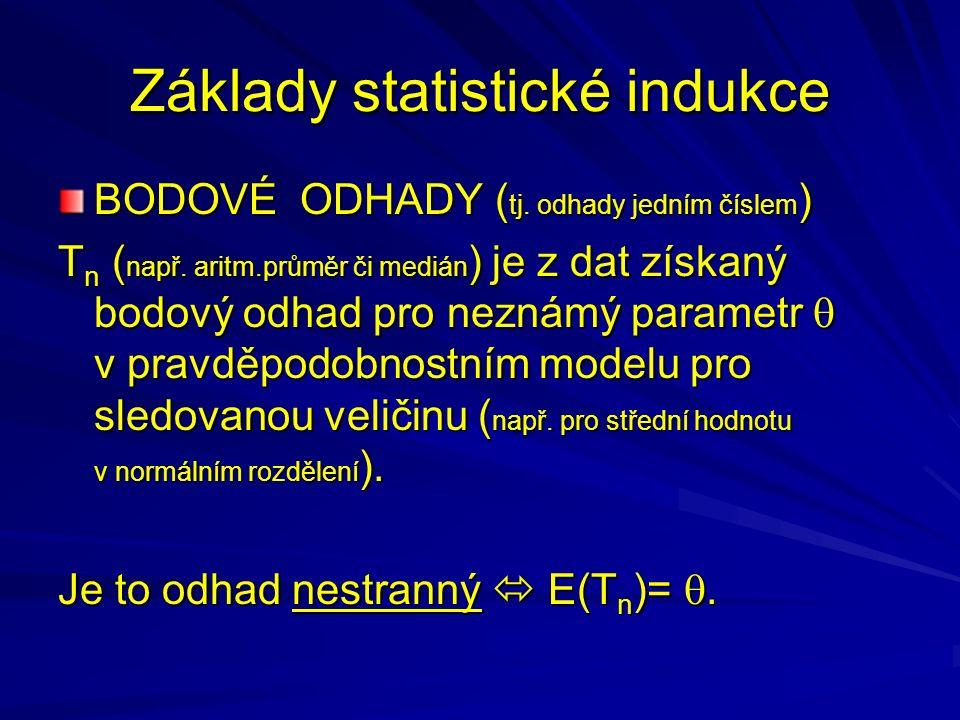 Základy statistické indukce BODOVÉ ODHADY ( tj. odhady jedním číslem ) T n ( např.