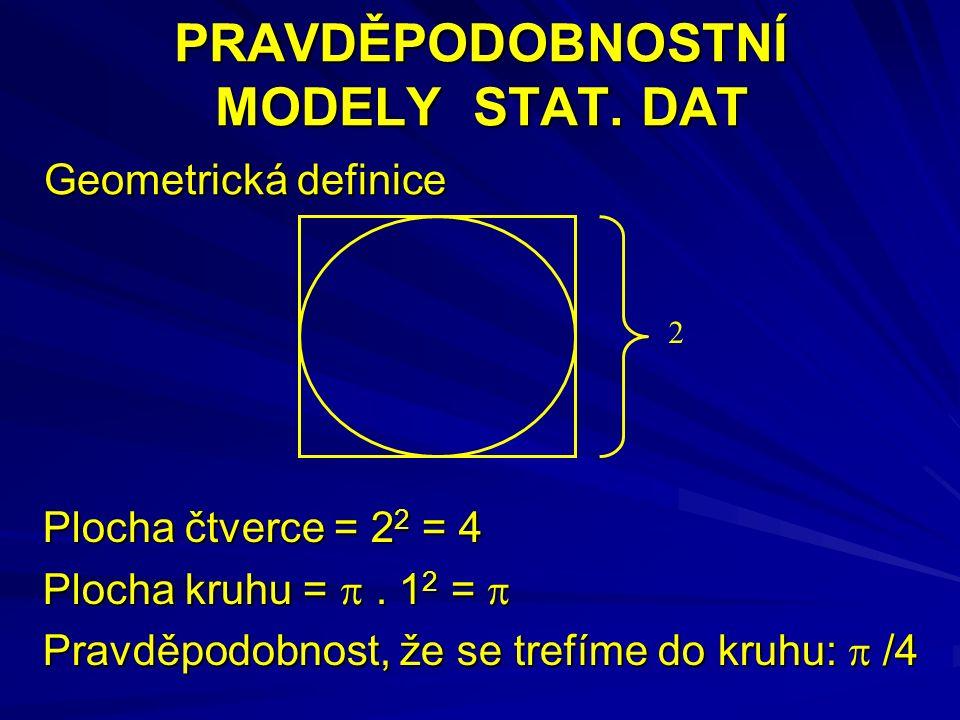 Rovnoměrné rozdělení (spojitý typ) X~R(0,K) X=kterékoli reálné číslo mezi 0 až K Distribuční funkce F(x) = P(X≤x) = x/K ( mezi 0 až K, jinde konstanta viz graf ) Hustota Hustota f(x) = F'(x) = 1/K ( mezi 0 až K, jinde 0 )