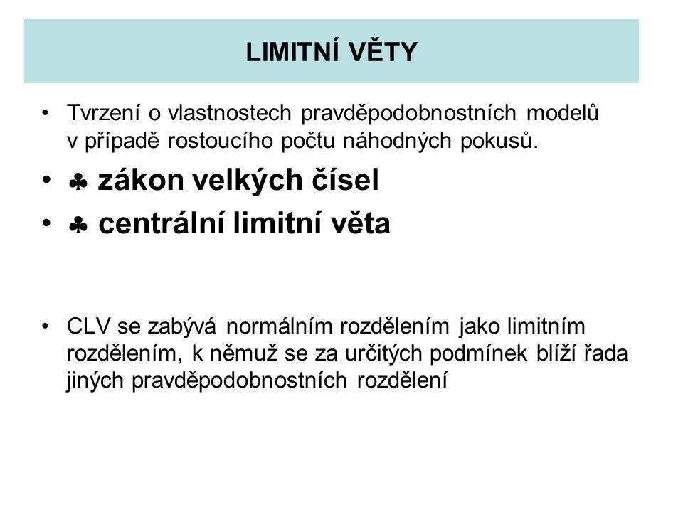 LIMITNÍ VĚTY Tvrzení o vlastnostech pravděpodobnostních modelů v případě rostoucího počtu náhodných pokusů.