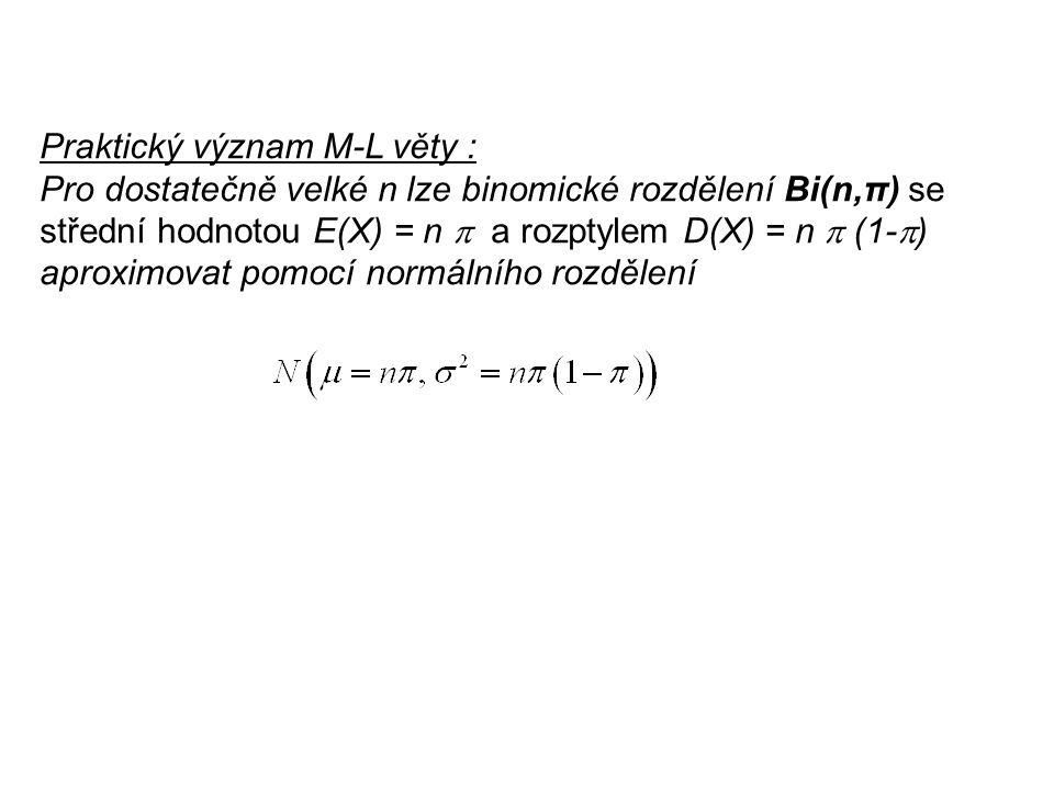 Praktický význam M-L věty : Pro dostatečně velké n lze binomické rozdělení Bi(n,π) se střední hodnotou E(X) = n  a rozptylem D(X) = n  (1-  ) aproximovat pomocí normálního rozdělení