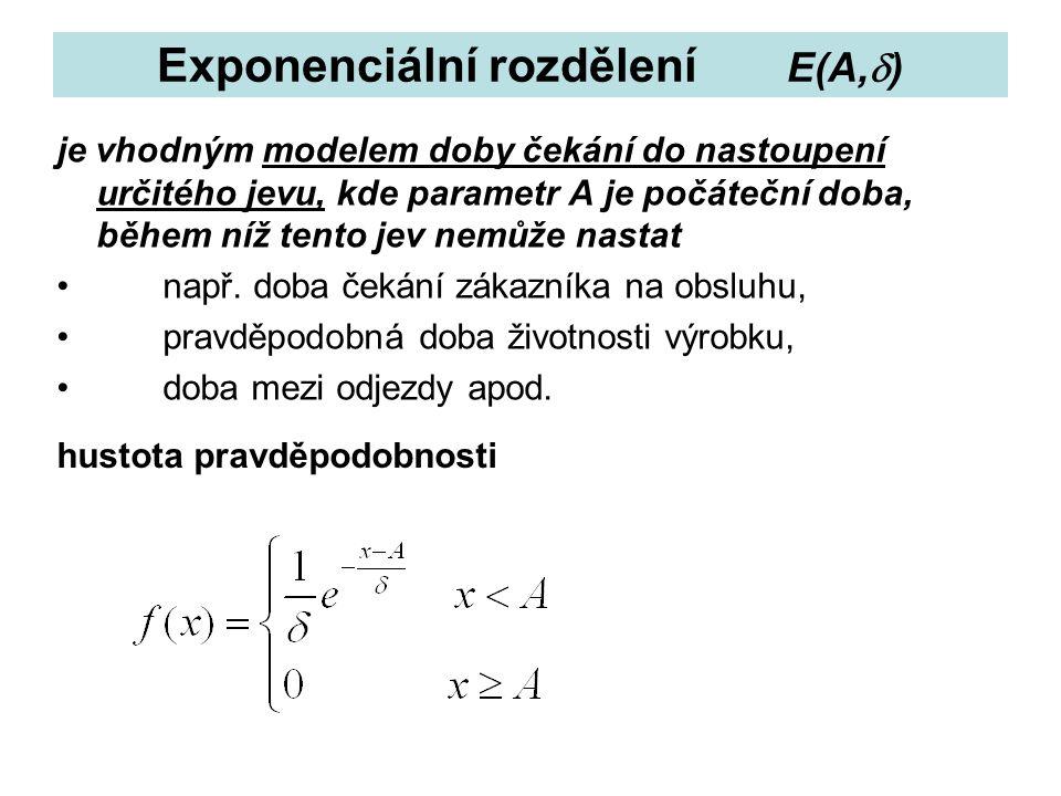 distribuční funkce (udává pravděpodobnost, že jev nastane nejpozději v čase x) Střední hodnota Rozptyl