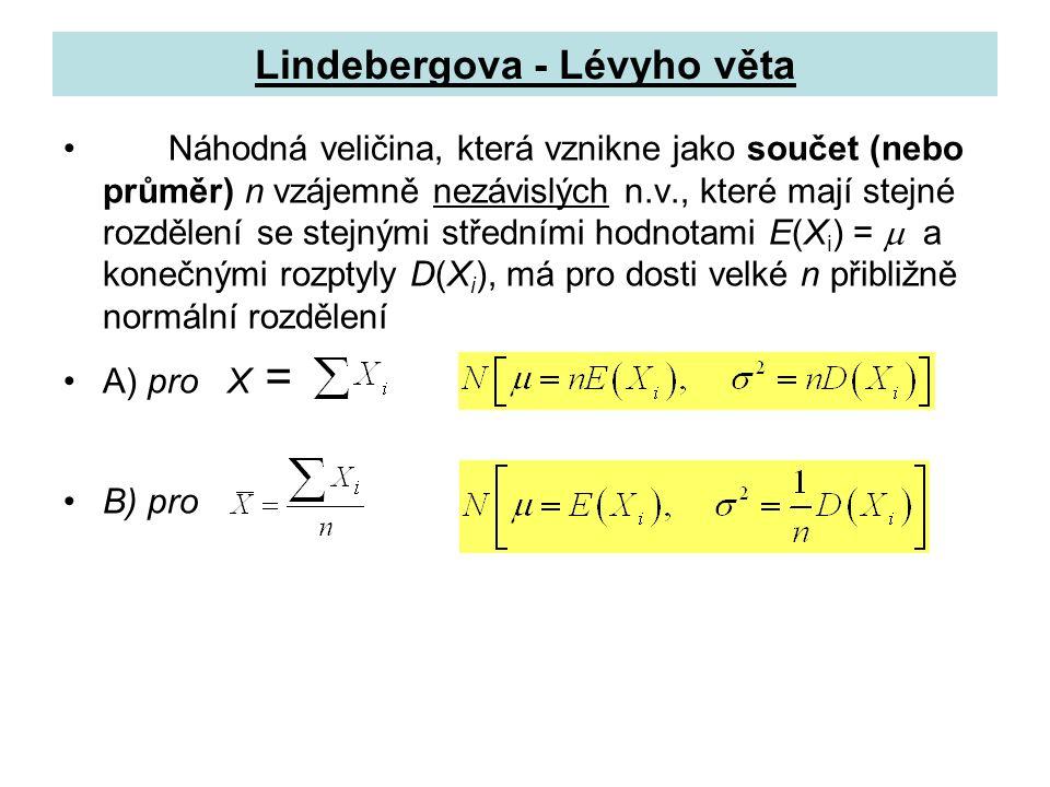 Lindebergova - Lévyho věta Náhodná veličina, která vznikne jako součet (nebo průměr) n vzájemně nezávislých n.v., které mají stejné rozdělení se stejnými středními hodnotami E(X i ) =  a konečnými rozptyly D(X i ), má pro dosti velké n přibližně normální rozdělení A) pro X = B) pro