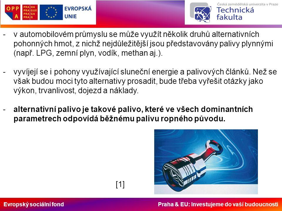 Evropský sociální fond Praha & EU: Investujeme do vaší budoucnosti SORTIMENT ALTERNATIVNÍCH PALIV 1) Paliva biologického původu: -rostlinné oleje a jejich modifikace, estery rostl.