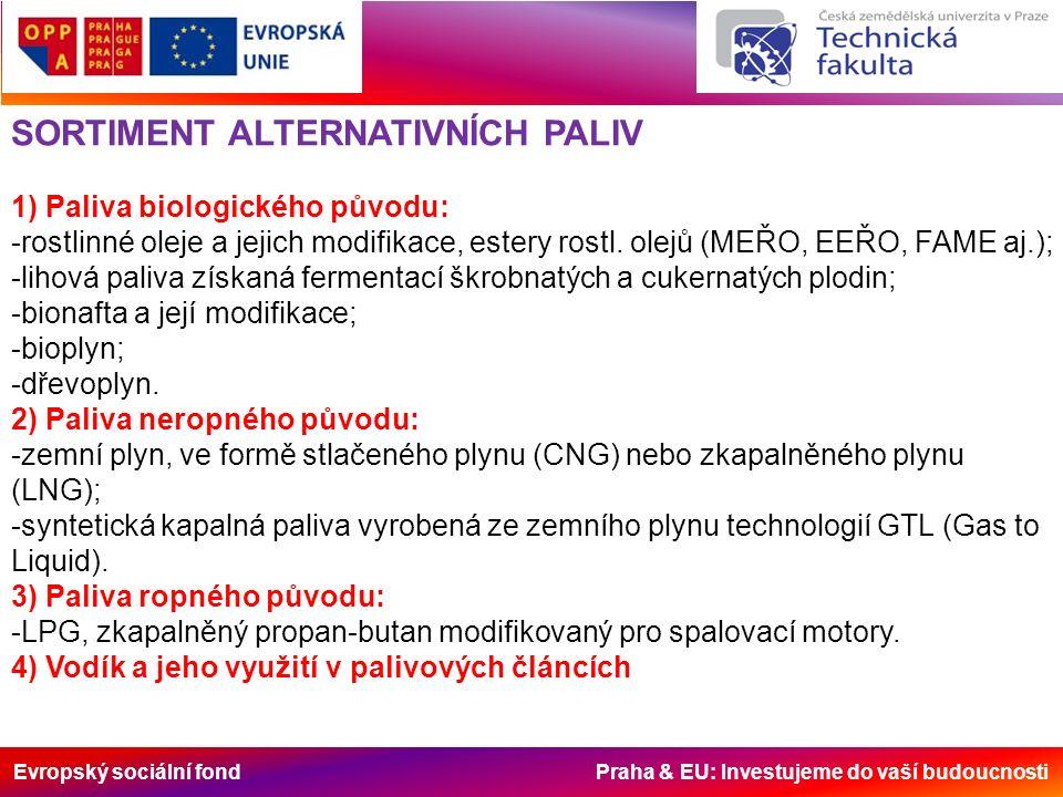 Evropský sociální fond Praha & EU: Investujeme do vaší budoucnosti SORTIMENT ALTERNATIVNÍCH PALIV 1) Paliva biologického původu: -rostlinné oleje a je