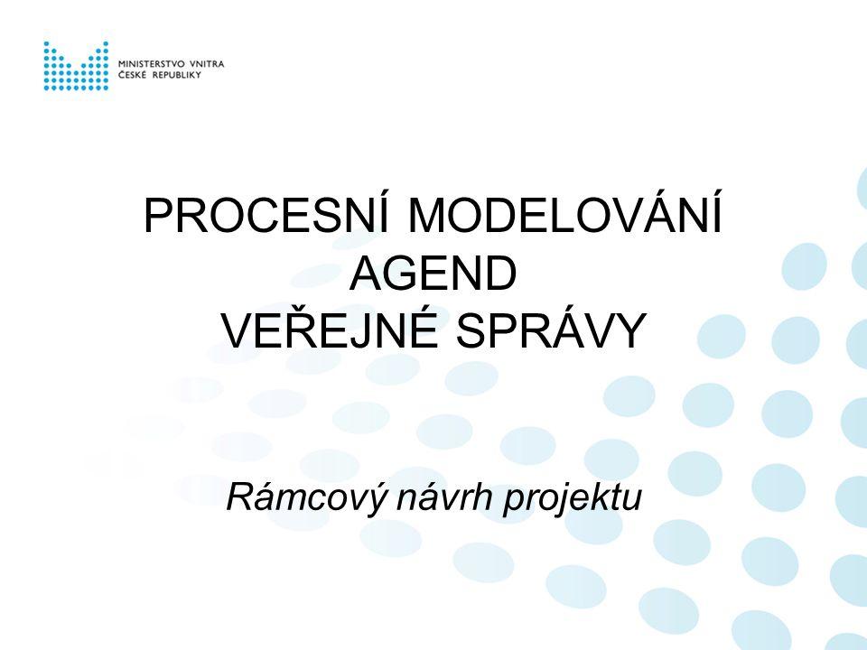 PROCESNÍ MODELOVÁNÍ AGEND VEŘEJNÉ SPRÁVY Rámcový návrh projektu
