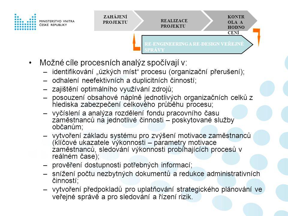 """ZAHÁJENÍ PROJEKTU REALIZACE PROJEKTU KONTR OLA A HODNO CENÍ RE-ENGINEERING A RE-DESIGN VEŘEJNÉ SPRÁVY Možné cíle procesních analýz spočívají v: –identifikování """"úzkých míst procesu (organizační přerušení); –odhalení neefektivních a duplicitních činností; –zajištění optimálního využívání zdrojů; –posouzení obsahové náplně jednotlivých organizačních celků z hlediska zabezpečení celkového průběhu procesu; –vyčíslení a analýza rozdělení fondu pracovního času zaměstnanců na jednotlivé činnosti – poskytované služby občanům; –vytvoření základu systému pro zvýšení motivace zaměstnanců (klíčové ukazatele výkonnosti – parametry motivace zaměstnanců, sledování výkonnosti probíhajících procesů v reálném čase); –prověření dostupnosti potřebných informací; –snížení počtu nezbytných dokumentů a redukce administrativních činností; –vytvoření předpokladů pro uplatňování strategického plánování ve veřejné správě a pro sledování a řízení rizik."""