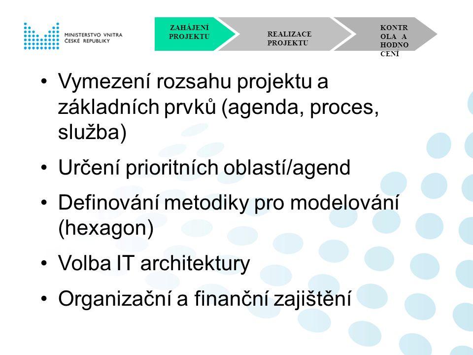ZAHÁJENÍ PROJEKTU REALIZACE PROJEKTU KONTRO LA A HODNOC ENÍ Zpracování procesních modelů vytvořit popis agendy na základě právních předpisů vytvořit popis agendy na základě praxe – výkonu státní správy jednotlivými úřady a spolupracujícími subjekty zjistit odchylky vytvořit databázi opakujících se procesů, která bude z úsporných důvodů využívána pro modelování dalších procesů; vyjádřit náklady spojené s agendou (časové a materiálové náklady na zpracování agendy jednak jako celku, tak i náklady pro jednotlivé úřady); formulovat požadavky na technologii a organizační strukturu.