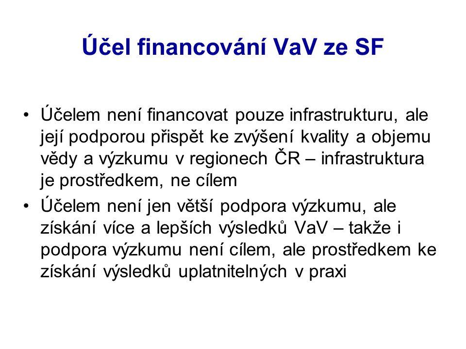 Účel financování VaV ze SF Účelem není financovat pouze infrastrukturu, ale její podporou přispět ke zvýšení kvality a objemu vědy a výzkumu v regionech ČR – infrastruktura je prostředkem, ne cílem Účelem není jen větší podpora výzkumu, ale získání více a lepších výsledků VaV – takže i podpora výzkumu není cílem, ale prostředkem ke získání výsledků uplatnitelných v praxi