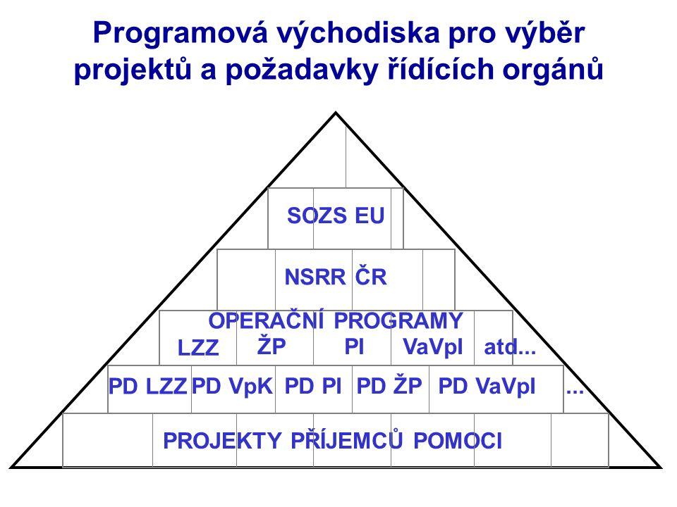 """Požadavky financujícíPo instituce Financující instituce jako """"nákupčí – nezbytnost souladu výsledků projektu s požadavky prioritní osy operačního programu Základní relevance projektu: """"Jaký problém má být projektem vyřešen? –Jasná definice problému, zdůvodnění –Logická vazba řešeného problému k cílům projektu –Logická vazba projektu (a jeho cílů) k cílům prioritní osy a operačního programu Základní požadavky na projekty EU"""