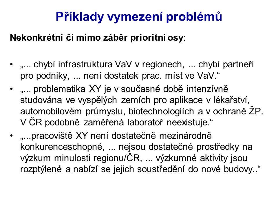 """Příklady vymezení problémů Nekonkrétní či mimo záběr prioritní osy: """"..."""