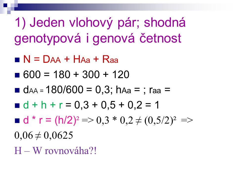 1) Jeden vlohový pár; shodná genotypová i genová četnost N = D AA + H Aa + R aa 600 = 180 + 300 + 120 d AA = 180/600 = 0,3; h Aa = ; r aa = d + h + r = 0,3 + 0,5 + 0,2 = 1 d * r = (h/2) ² => 0,3 * 0,2 ≠ (0,5/2)² => 0,06 ≠ 0,0625 H – W rovnováha !