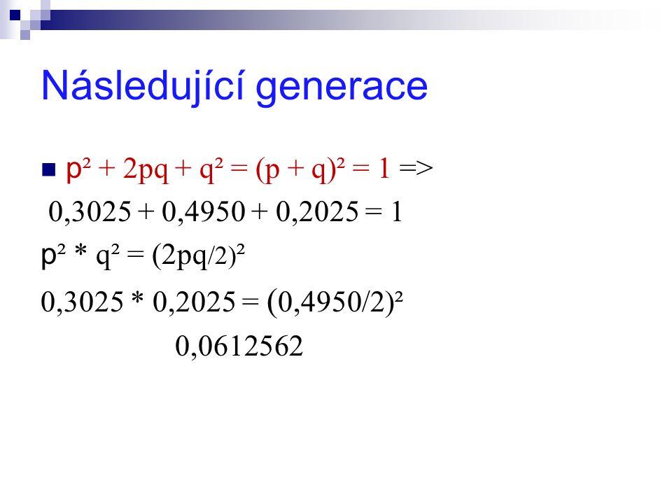 Následující generace p ² + 2pq + q² = (p + q)² = 1 => 0,3025 + 0,4950 + 0,2025 = 1 p ² * q² = (2pq /2) ² 0,3025 * 0,2025 = ( 0,4950/2)² 0,0612562