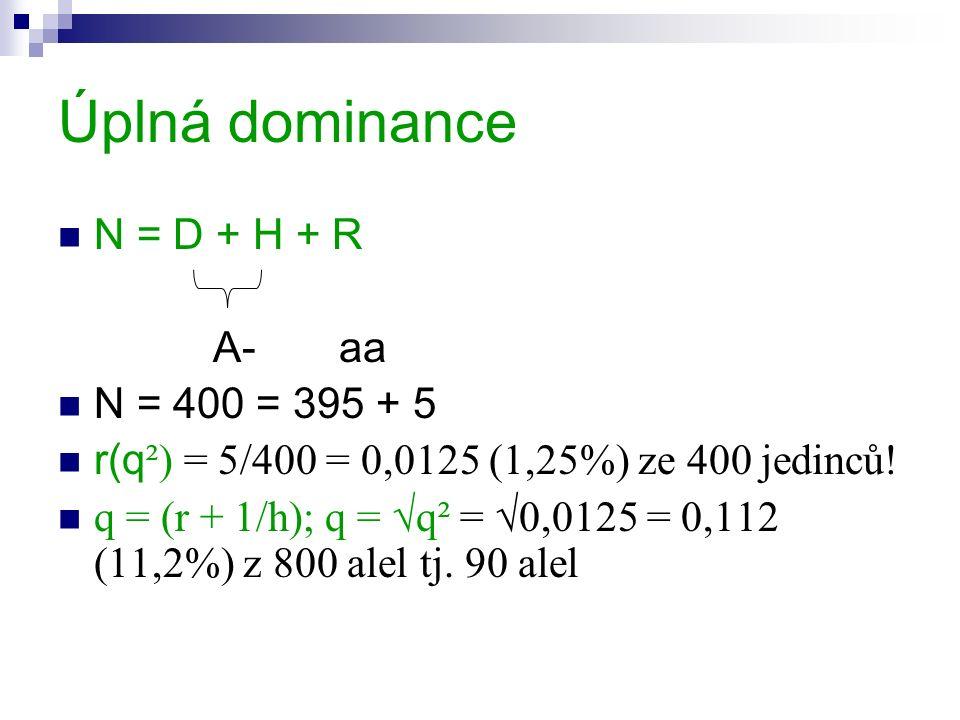 Úplná dominance N = D + H + R A- aa N = 400 = 395 + 5 r(q ²) = 5/400 = 0,0125 (1,25%) ze 400 jedinců.