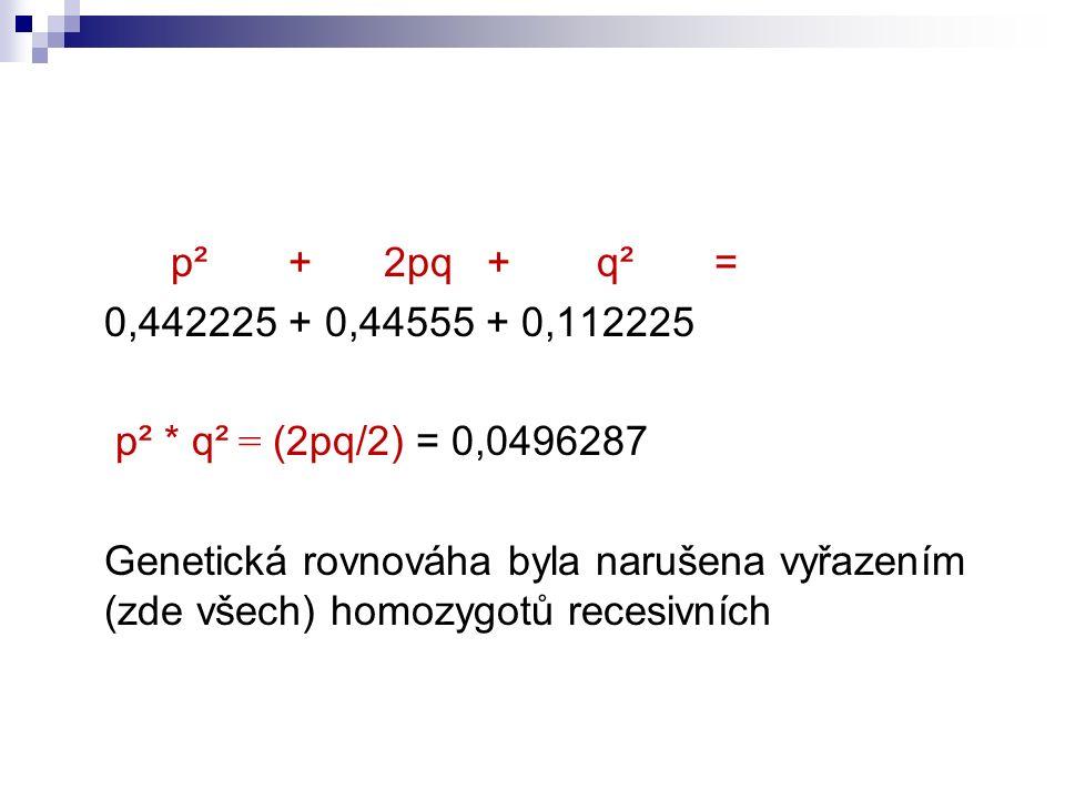 p² + 2pq + q² = 0,442225 + 0,44555 + 0,112225 p² * q² = (2pq/2) = 0,0496287 Genetická rovnováha byla narušena vyřazením (zde všech) homozygotů recesivních