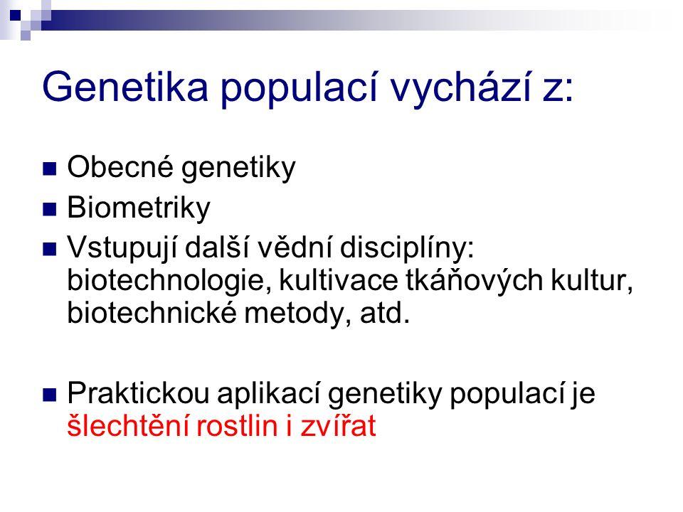 Genetika populací vychází z: Obecné genetiky Biometriky Vstupují další vědní disciplíny: biotechnologie, kultivace tkáňových kultur, biotechnické metody, atd.